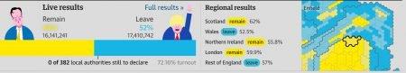 Brexit-Dati-Voto