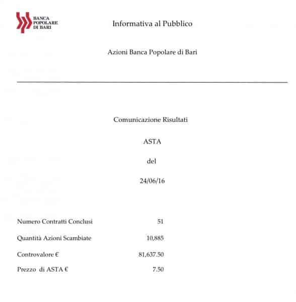 Banca-Popolare-Di-Bari-Prezzo-Azioni