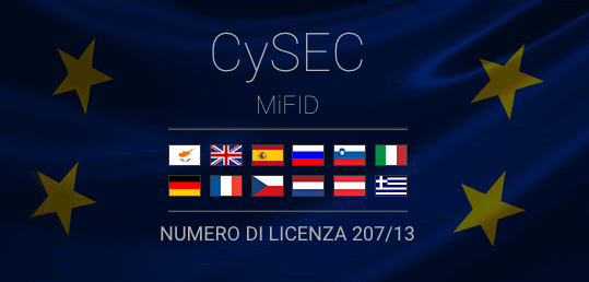 24option cysec