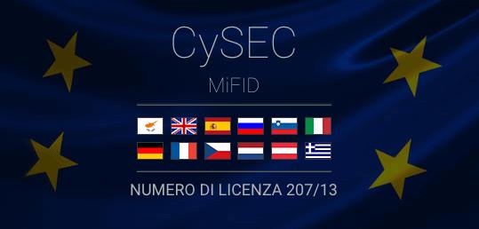 24option cysec