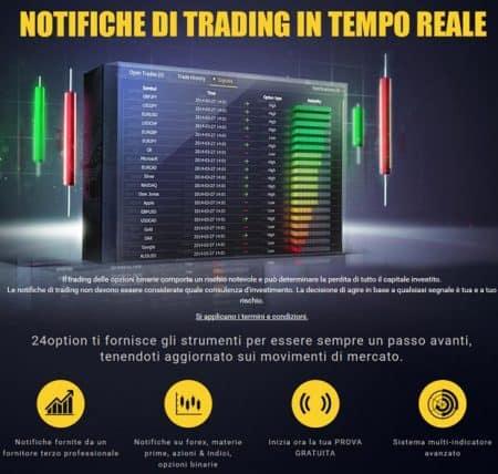 24Option Notifiche Trading
