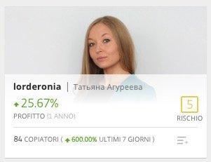 eToro Popular Investor Lorde