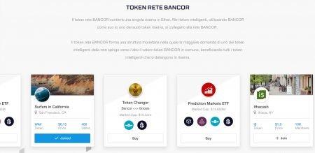 Token Rete Bancor