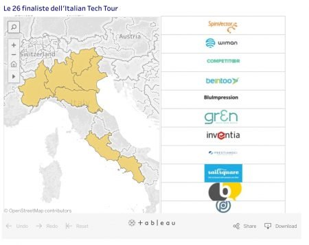 26 Finaliste Italian Tech Tour