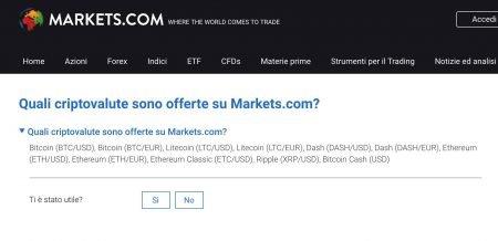 Markets Bitcoin