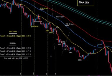 Sistemi di Trading