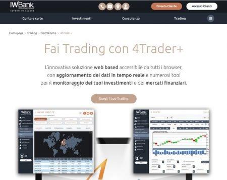 IWBank Trading Demo