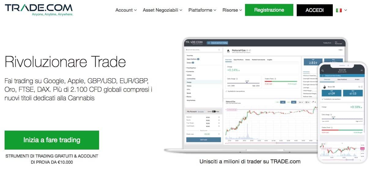 Trade.com piattaforma di trading online