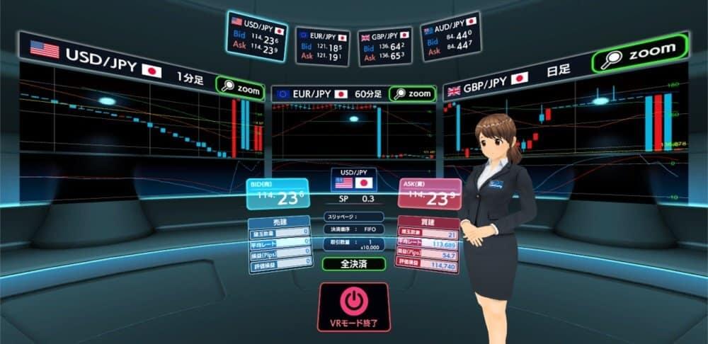 Piattaforme Trading Demo