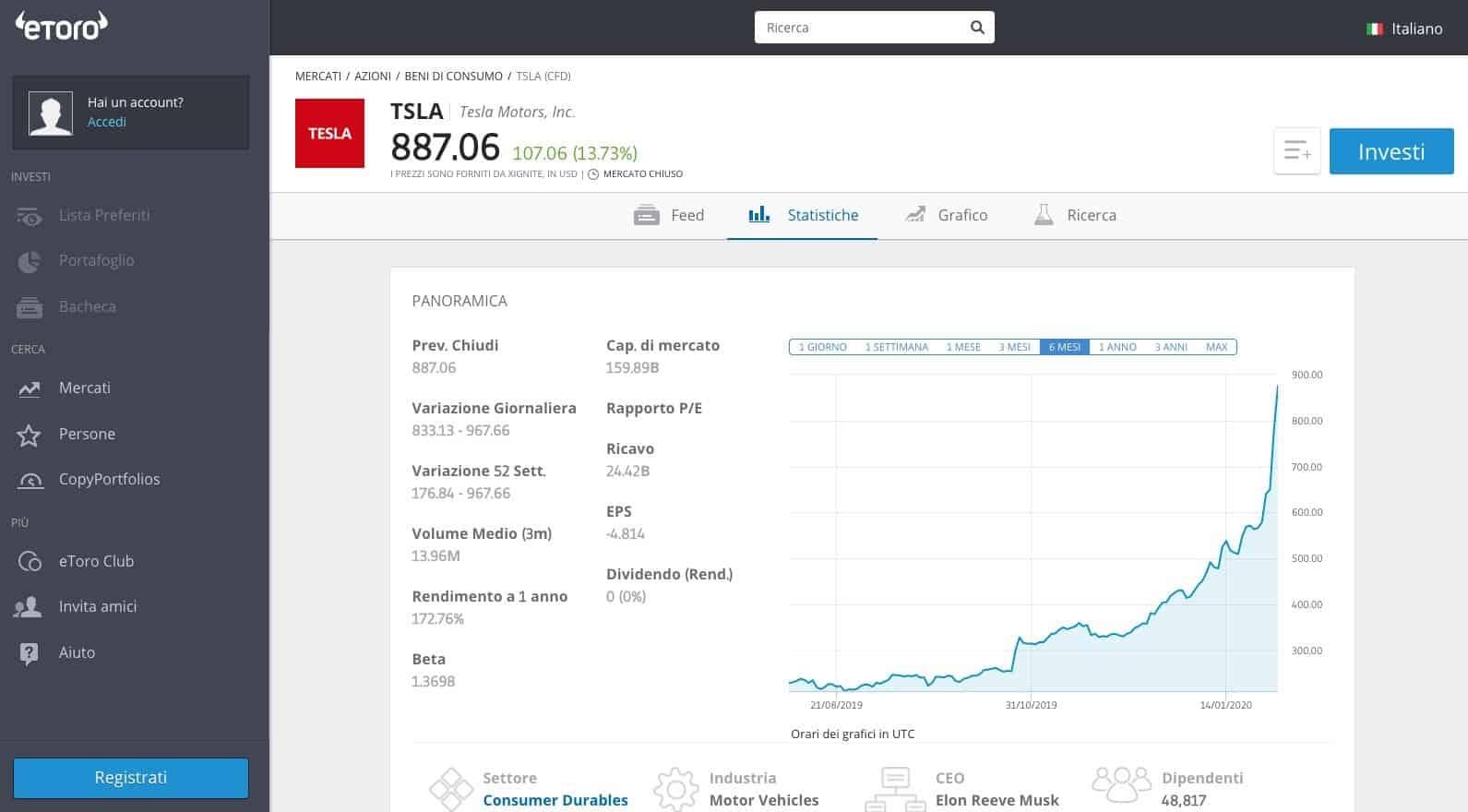 Comprare Azioni Tesla con eToro