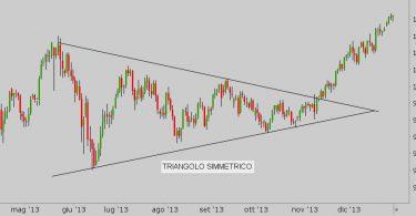 triangolo simmetrico
