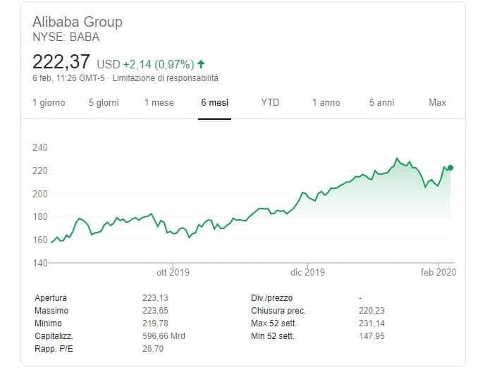 6mesi Alibaba