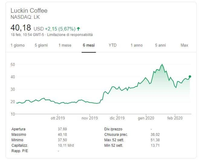 6mesi Luckin Coffee