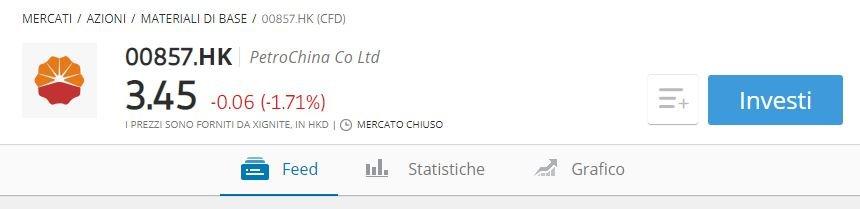 PetroChina-eToro