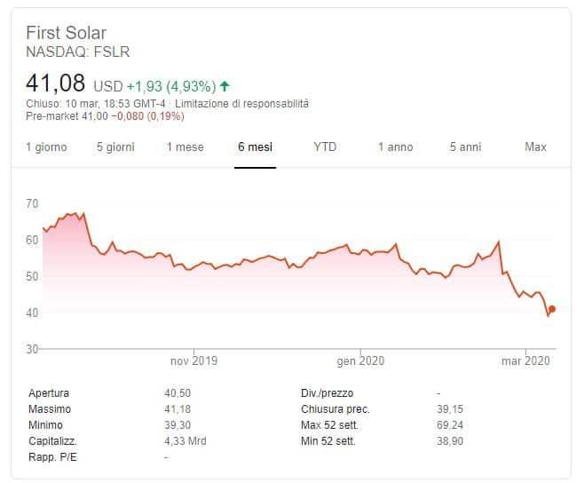 6mesi First Solar