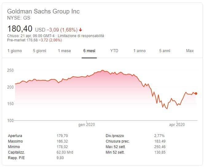 previsioni Goldman Sachs