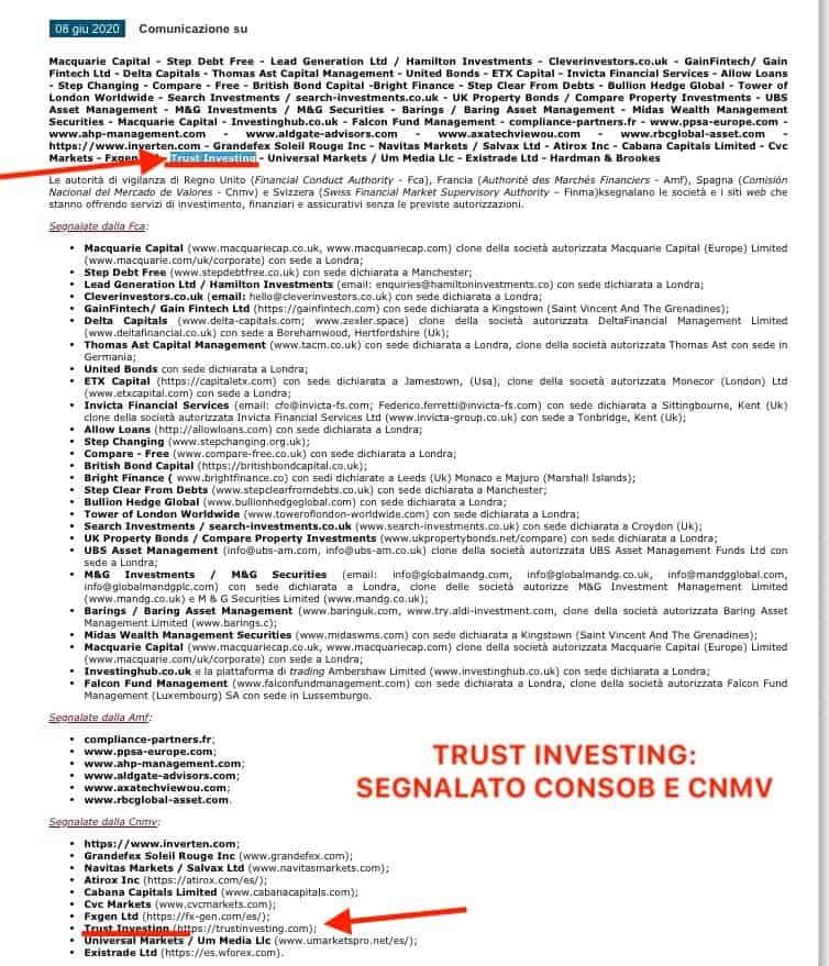 Trust Investing CONSOB