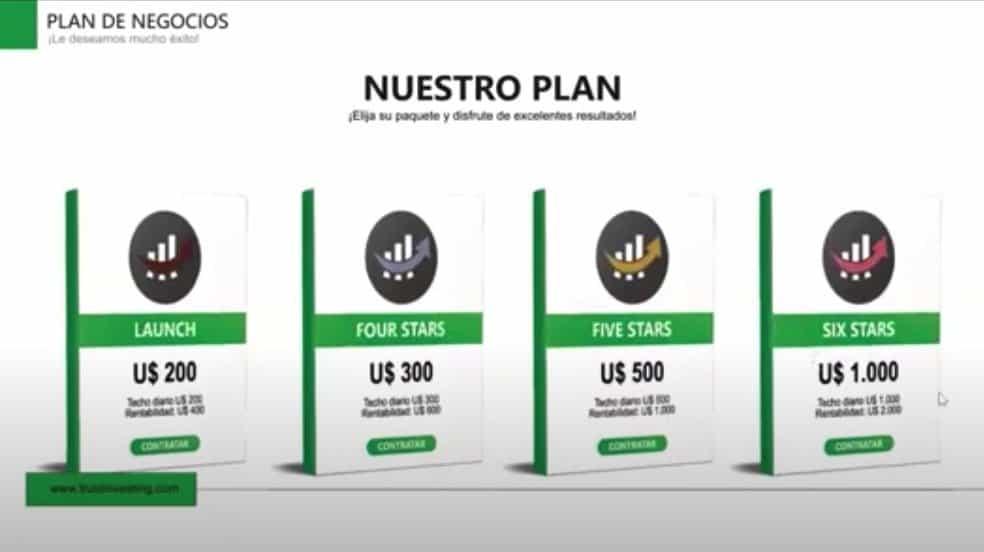 Trust Investor Deposito Minimo