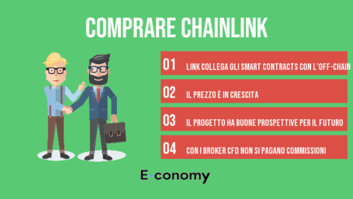 comprare chainlink infografica