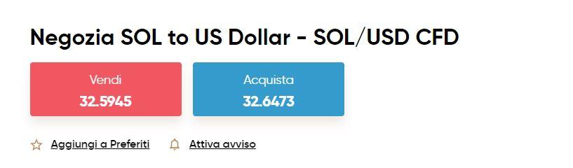 Solana su Capital.com