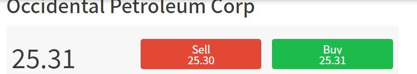Trade.com Occidental Petroleum CFD