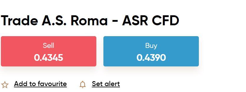 AS Roma CFD Capital.com