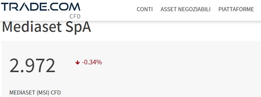 CFD Mediaset su Trade