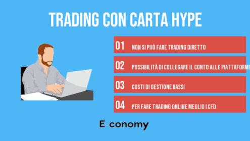 trading con Carta Hype