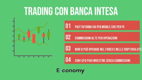 trading con banca intesa
