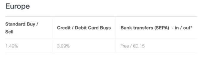 coinbase fee
