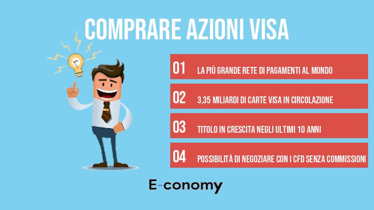 Comprare azioni Visa [2021] Guida, quotazioni e previsioni