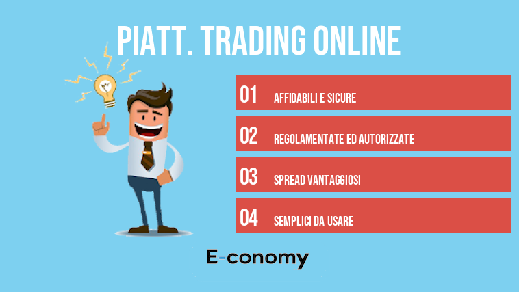 Migliori Piattaforme di Trading Online: quali sono? (Lista)