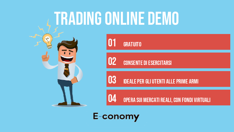 Trading Online Demo